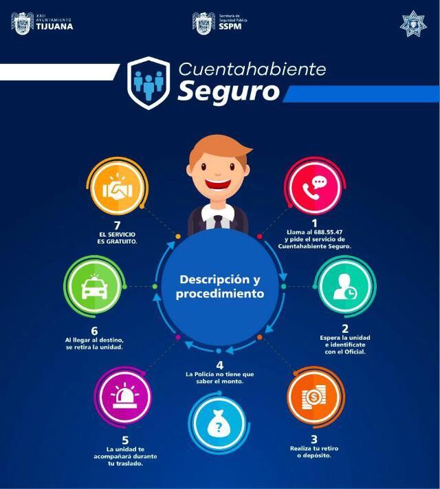 """Policía Municipal ofrece para mayor seguridad """"CuentahabienteSeguro"""